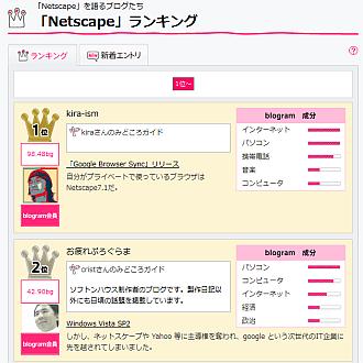 blogram_t